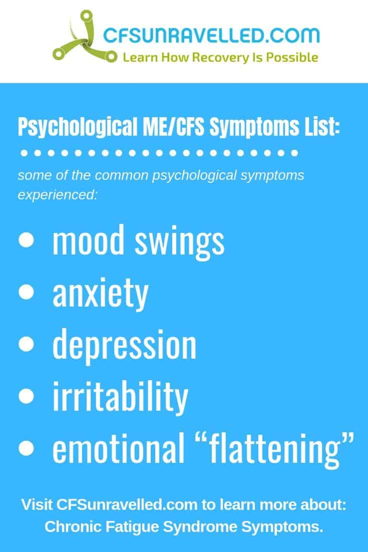 poster with list of symptoms